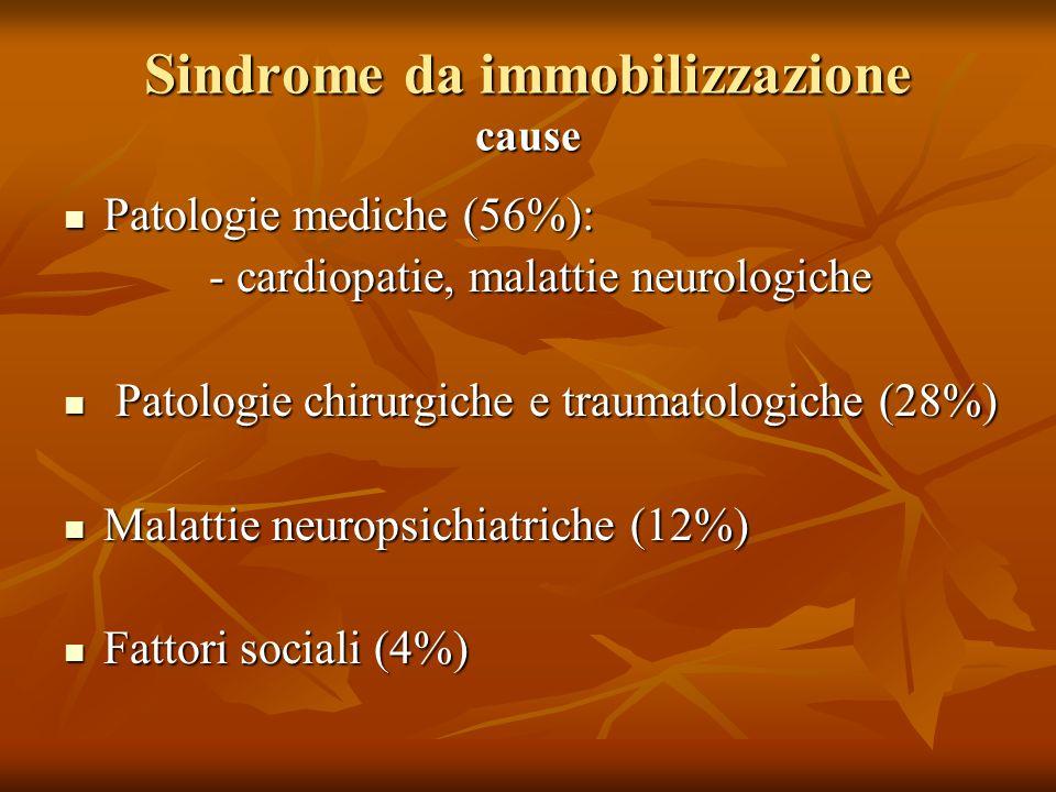 Sindrome da immobilizzazione cause Patologie mediche (56%): Patologie mediche (56%): - cardiopatie, malattie neurologiche Patologie chirurgiche e traumatologiche (28%) Patologie chirurgiche e traumatologiche (28%) Malattie neuropsichiatriche (12%) Malattie neuropsichiatriche (12%) Fattori sociali (4%) Fattori sociali (4%)