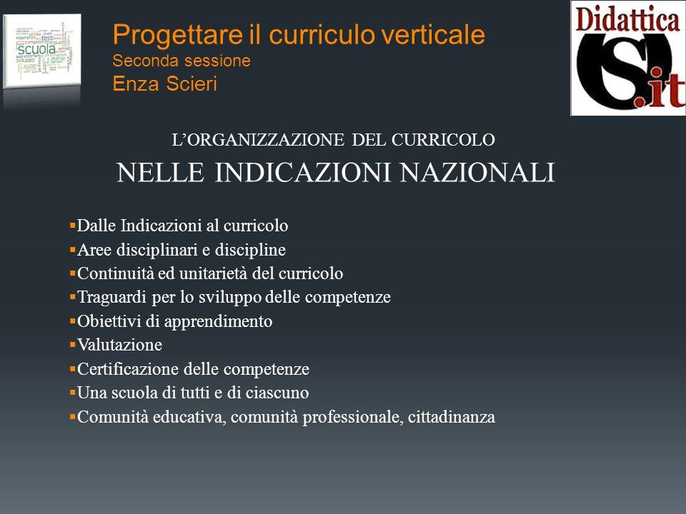 Progettare il curriculo verticale Seconda sessione Enza Scieri LORGANIZZAZIONE DEL CURRICOLO NELLE INDICAZIONI NAZIONALI Dalle Indicazioni al curricol