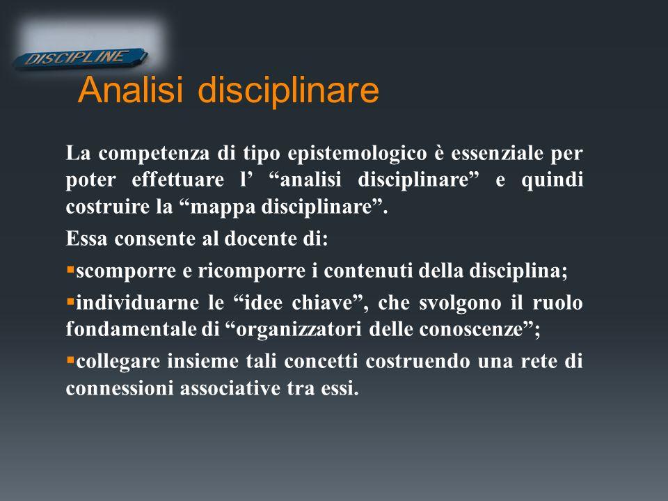 Analisi disciplinare La competenza di tipo epistemologico è essenziale per poter effettuare l analisi disciplinare e quindi costruire la mappa discipl