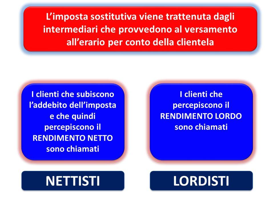 Limposta sostitutiva viene trattenuta dagli intermediari che provvedono al versamento allerario per conto della clientela I clienti che subiscono ladd
