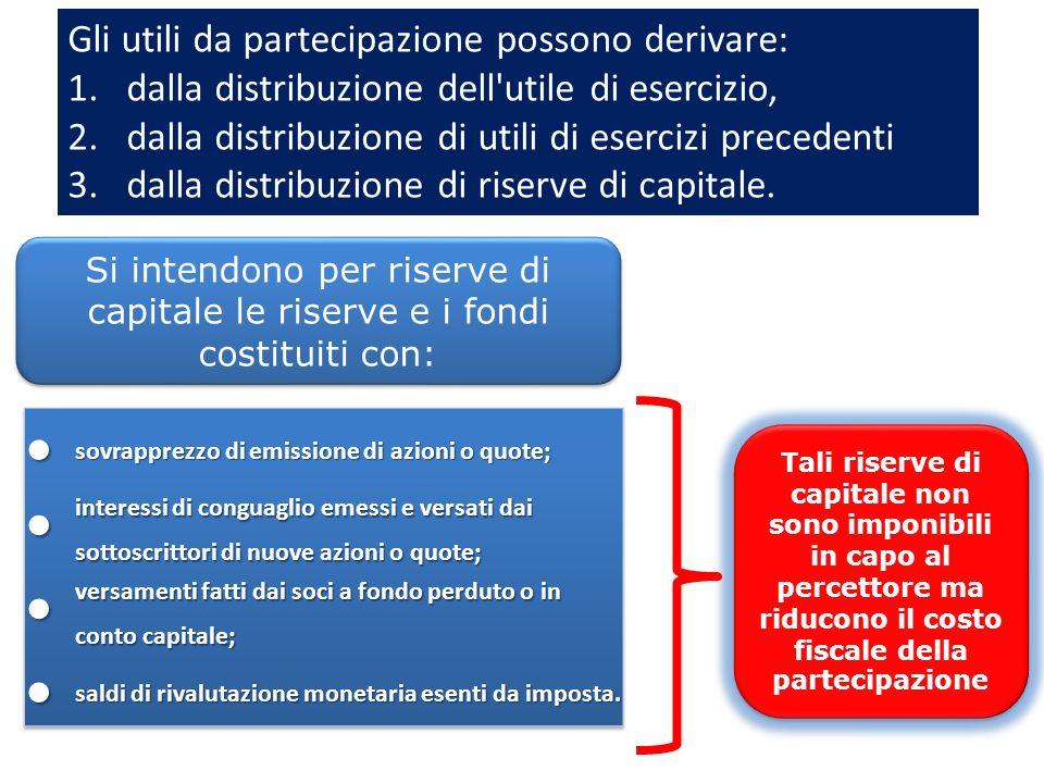 Gli utili da partecipazione possono derivare: 1.dalla distribuzione dell'utile di esercizio, 2.dalla distribuzione di utili di esercizi precedenti 3.d