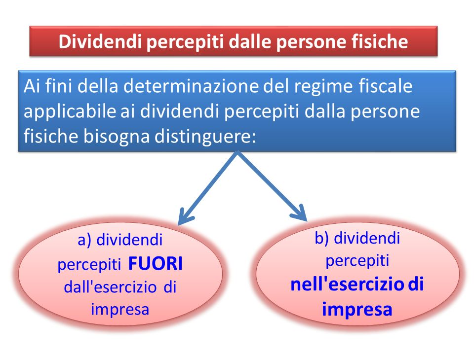 Dividendi percepiti dalle persone fisiche Ai fini della determinazione del regime fiscale applicabile ai dividendi percepiti dalla persone fisiche bis
