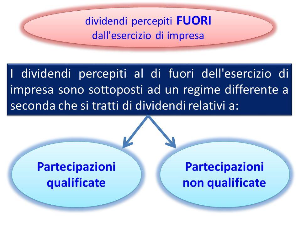 dividendi percepiti FUORI dall'esercizio di impresa I dividendi percepiti al di fuori dell'esercizio di impresa sono sottoposti ad un regime different