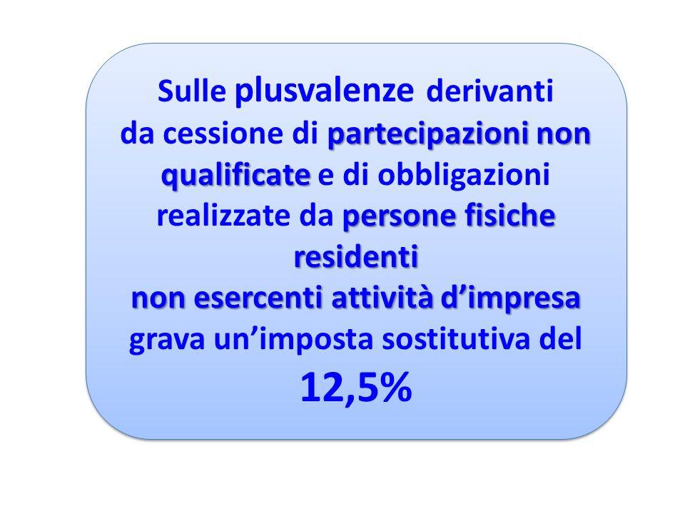 Sulle plusvalenze derivanti partecipazioni non qualificate da cessione di partecipazioni non qualificate e di obbligazioni persone fisiche residenti r
