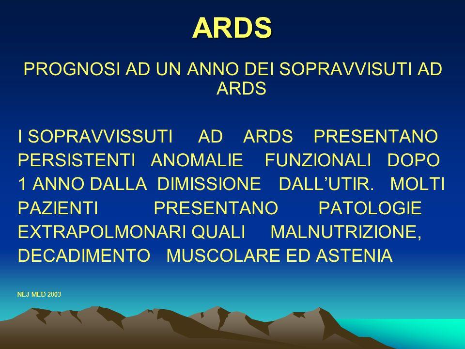 ARDS TERAPIA (3) Surfactante (CUROSURF- EXOSURF) instillato e aerosolizzato con apposito erogatore Terapia della sepsi e della MOF Farmaci agonisti Be