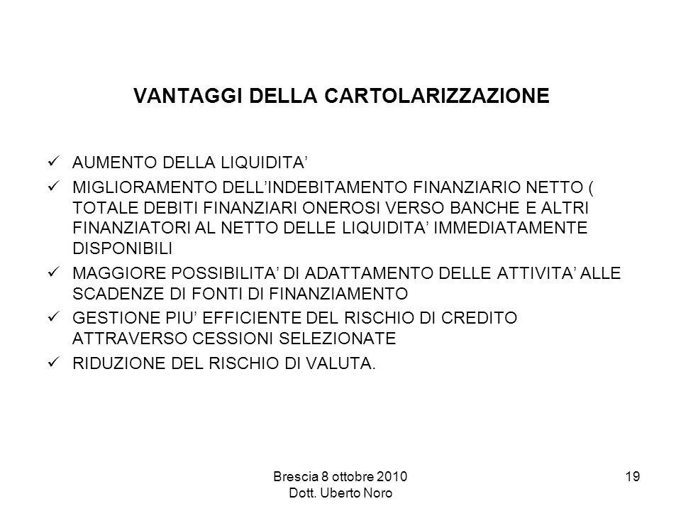 Brescia 8 ottobre 2010 Dott. Uberto Noro 19 VANTAGGI DELLA CARTOLARIZZAZIONE AUMENTO DELLA LIQUIDITA MIGLIORAMENTO DELLINDEBITAMENTO FINANZIARIO NETTO