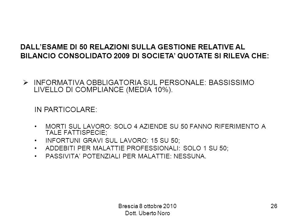 Brescia 8 ottobre 2010 Dott. Uberto Noro 26 DALLESAME DI 50 RELAZIONI SULLA GESTIONE RELATIVE AL BILANCIO CONSOLIDATO 2009 DI SOCIETA QUOTATE SI RILEV