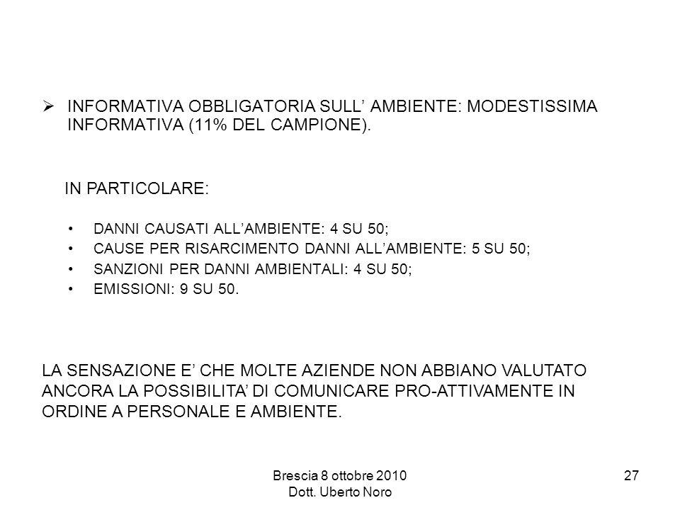 Brescia 8 ottobre 2010 Dott. Uberto Noro 27 INFORMATIVA OBBLIGATORIA SULL AMBIENTE: MODESTISSIMA INFORMATIVA (11% DEL CAMPIONE). DANNI CAUSATI ALLAMBI