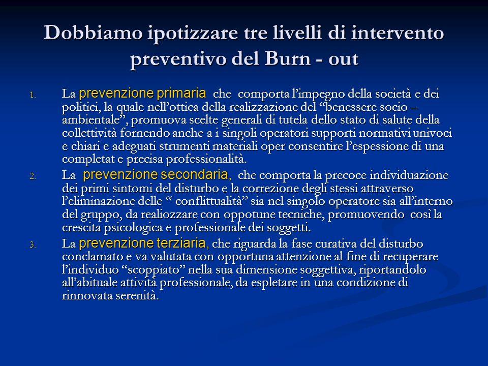 Dobbiamo ipotizzare tre livelli di intervento preventivo del Burn - out 1. La prevenzione primaria che comporta limpegno della società e dei politici,