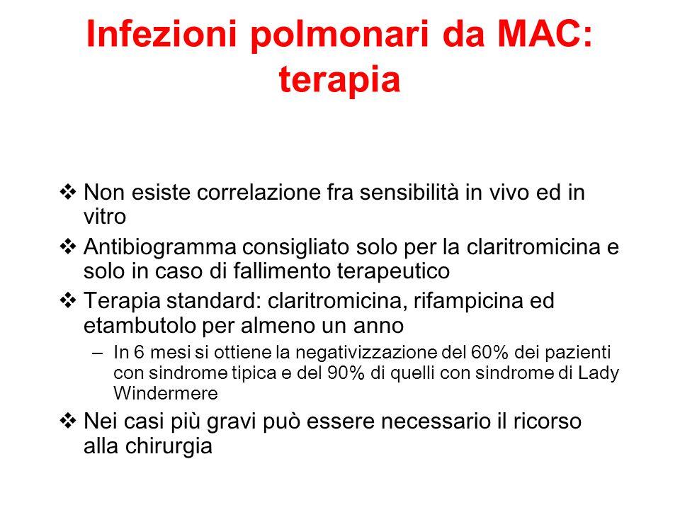 Infezioni polmonari da MAC: terapia Non esiste correlazione fra sensibilità in vivo ed in vitro Antibiogramma consigliato solo per la claritromicina e