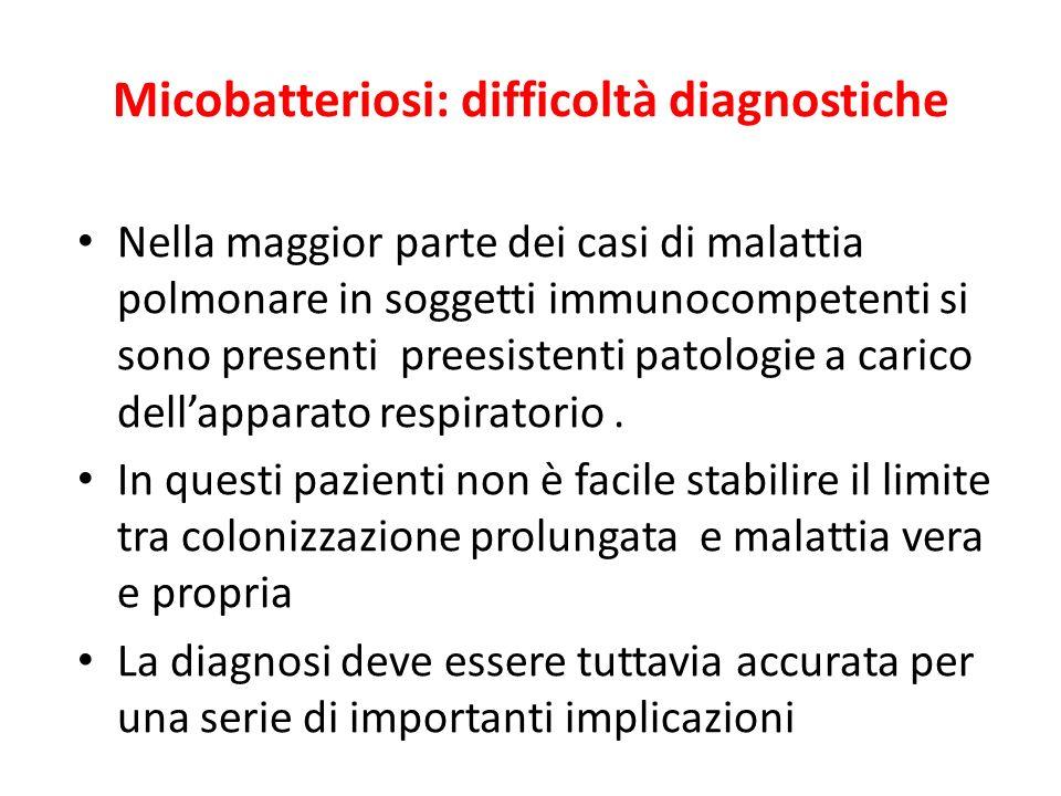 Micobatteriosi: difficoltà diagnostiche Nella maggior parte dei casi di malattia polmonare in soggetti immunocompetenti si sono presenti preesistenti