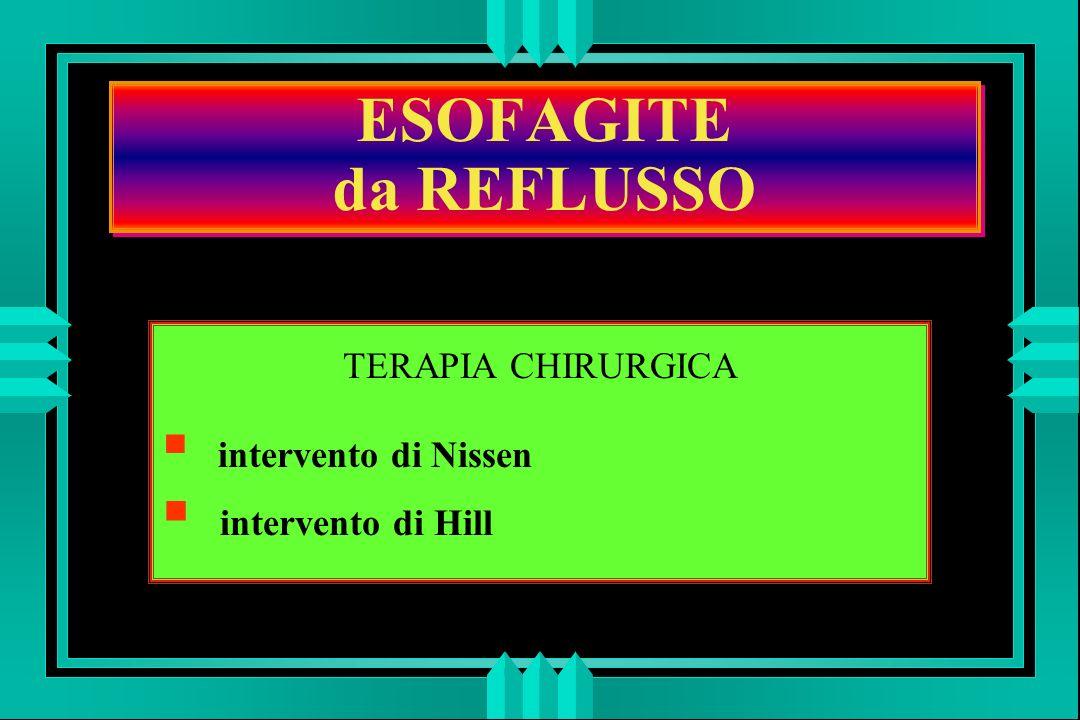 ESOFAGITE da REFLUSSO TERAPIA CHIRURGICA intervento di Nissen intervento di Hill