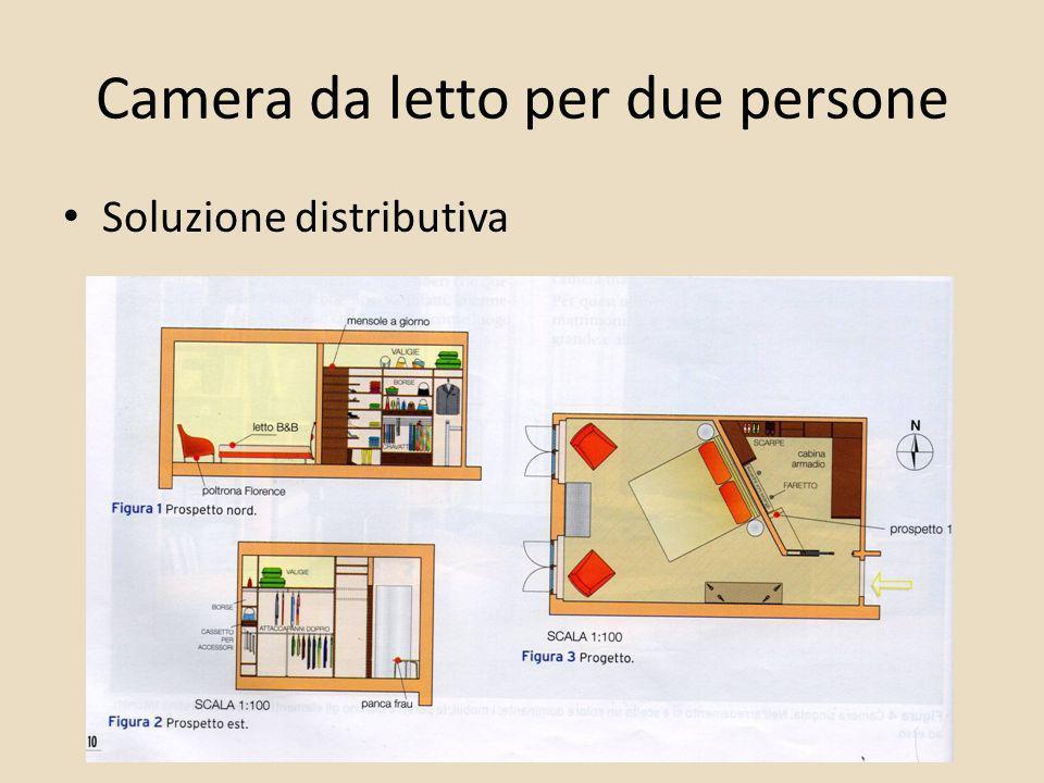 Camera da letto per due persone Soluzione distributiva