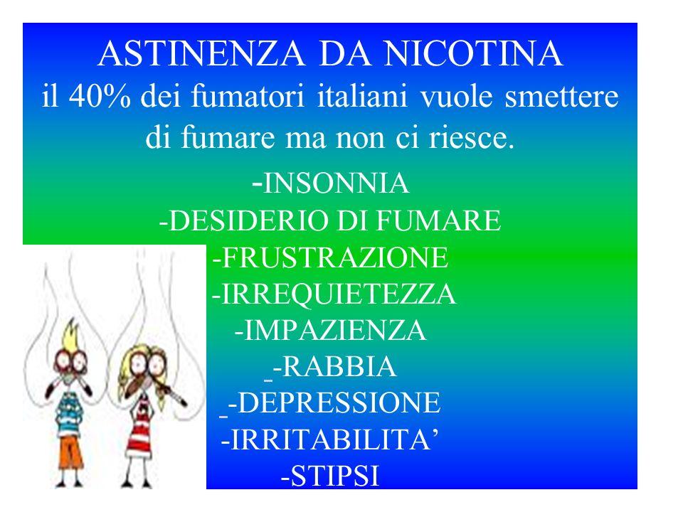LA DIPENDENZA DA NICOTINA la nicotina è una sostanza che arriva al cervello in pochi secondi, provoca benessere e piacere che spingono ad accendere un