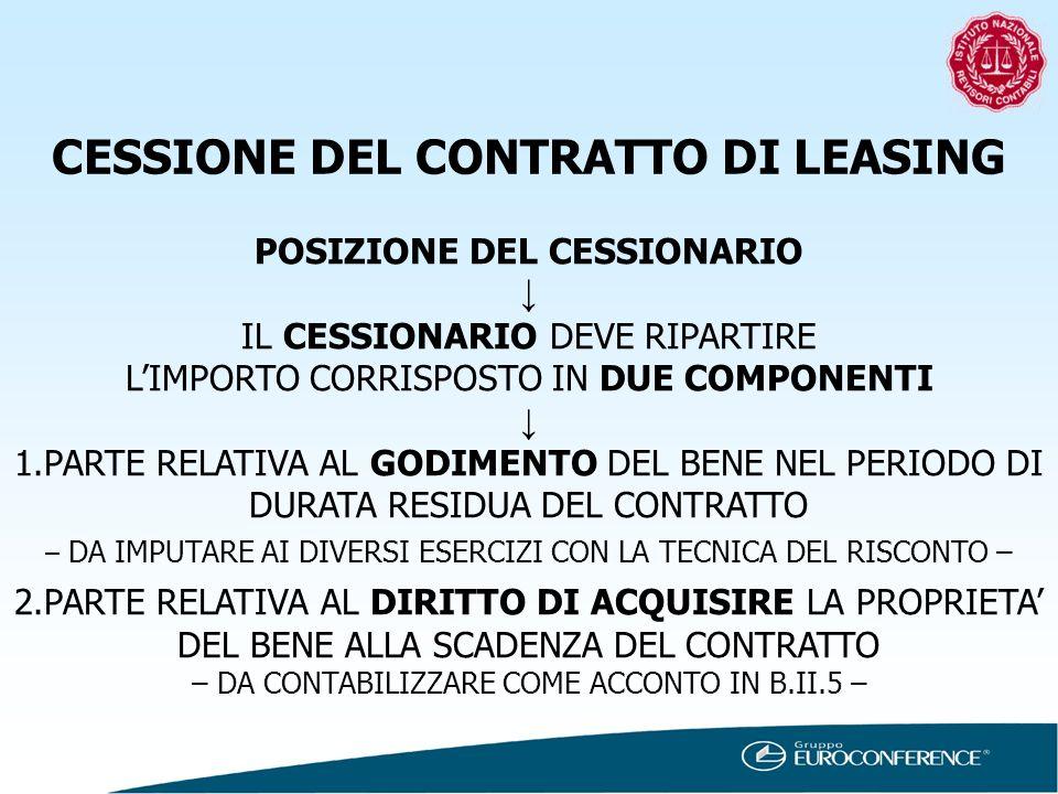 CESSIONE DEL CONTRATTO DI LEASING POSIZIONE DEL CESSIONARIO IL CESSIONARIO DEVE RIPARTIRE LIMPORTO CORRISPOSTO IN DUE COMPONENTI 1.PARTE RELATIVA AL G