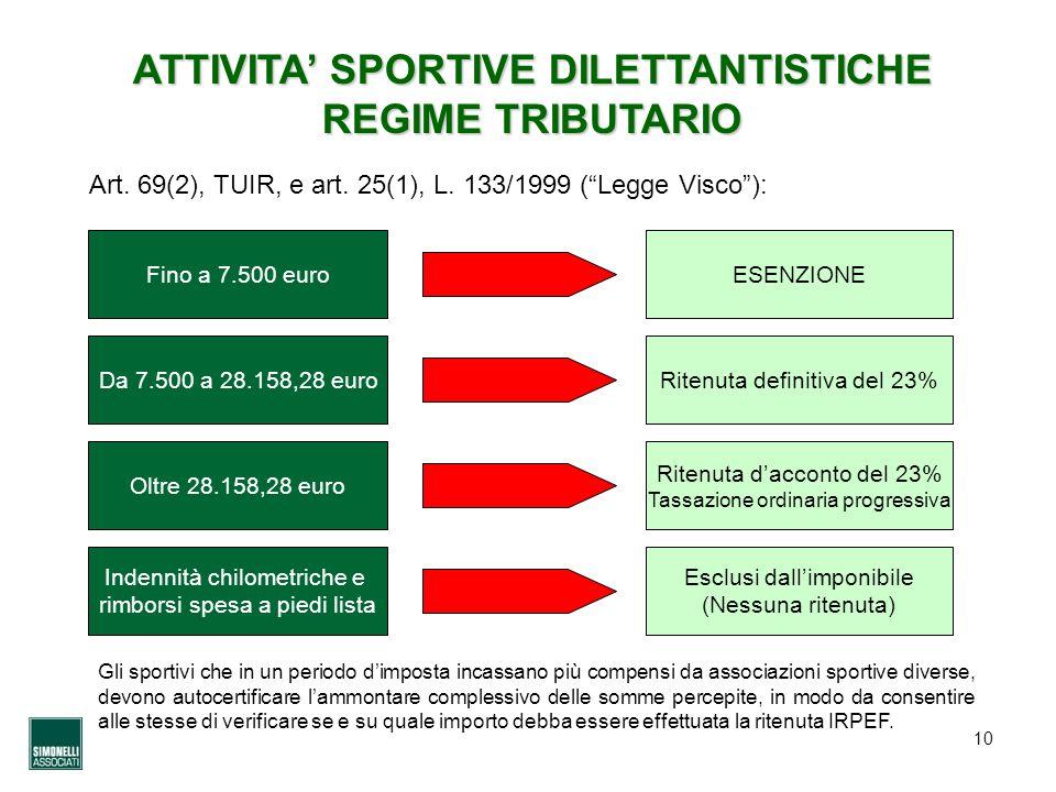 10 ATTIVITA SPORTIVE DILETTANTISTICHE REGIME TRIBUTARIO Art. 69(2), TUIR, e art. 25(1), L. 133/1999 (Legge Visco): Fino a 7.500 euro Da 7.500 a 28.158