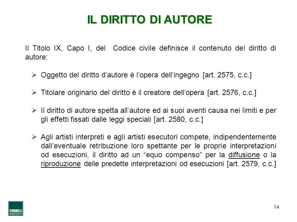 14 IL DIRITTO DI AUTORE Il Titolo IX, Capo I, del Codice civile definisce il contenuto del diritto di autore: Oggetto del diritto dautore è lopera del