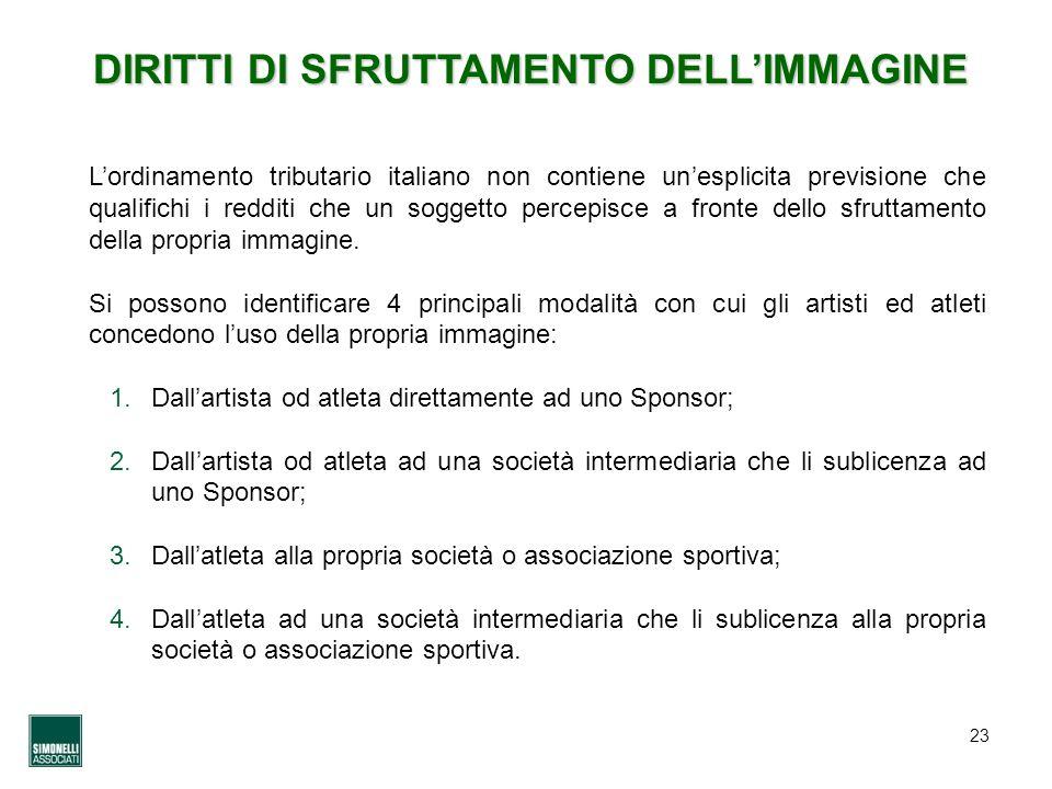 23 DIRITTI DI SFRUTTAMENTO DELLIMMAGINE Lordinamento tributario italiano non contiene unesplicita previsione che qualifichi i redditi che un soggetto