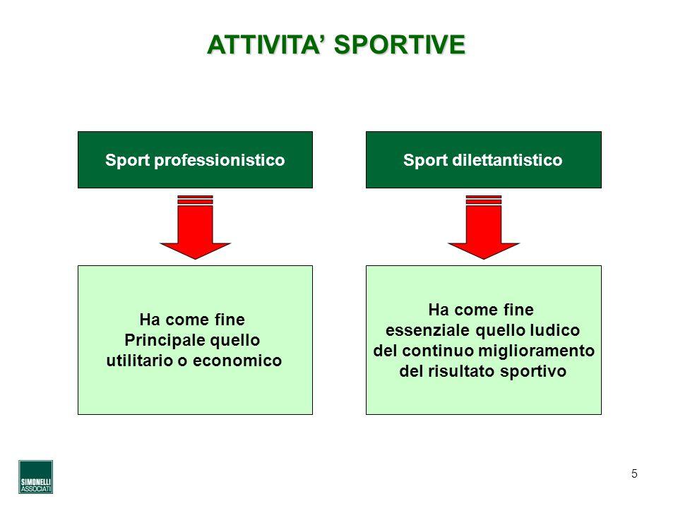 5 ATTIVITA SPORTIVE Sport professionisticoSport dilettantistico Ha come fine Principale quello utilitario o economico Ha come fine essenziale quello l