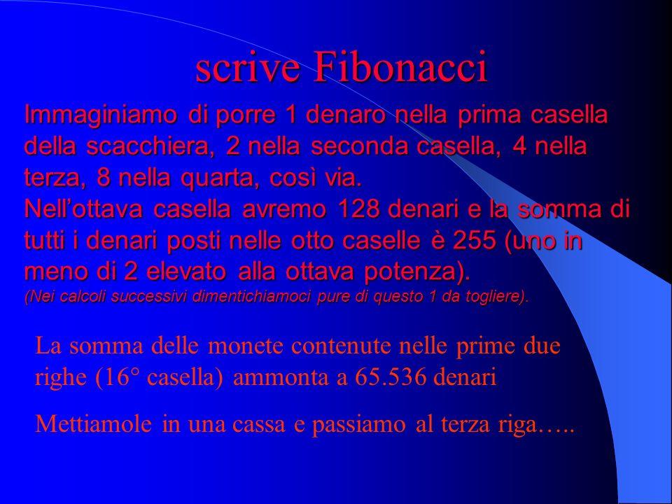 scrive Fibonacci scrive Fibonacci 256 moltiplicato per sé stesso fa 65536, che supera di 1 la somma delle potenze di 2 scritte nelle prime 16 caselle.