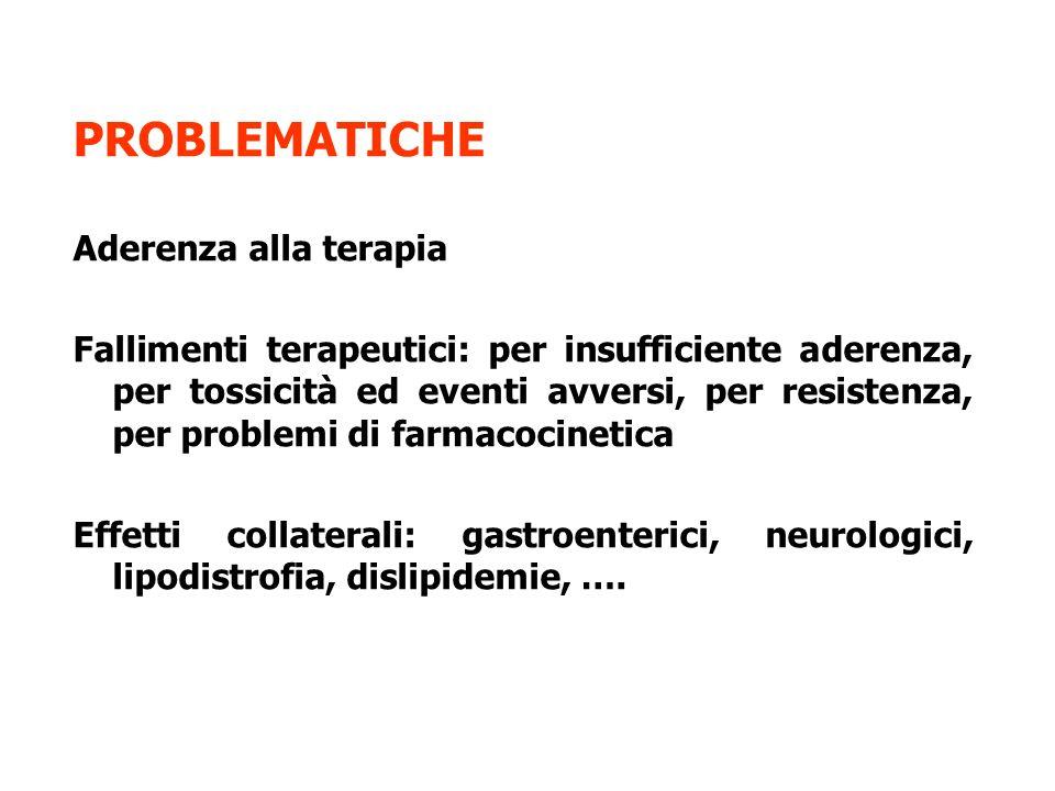 PROBLEMATICHE Aderenza alla terapia Fallimenti terapeutici: per insufficiente aderenza, per tossicità ed eventi avversi, per resistenza, per problemi