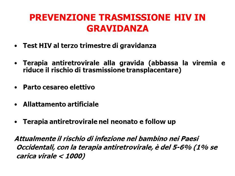 PREVENZIONE TRASMISSIONE HIV IN GRAVIDANZA Test HIV al terzo trimestre di gravidanza Terapia antiretrovirale alla gravida (abbassa la viremia e riduce