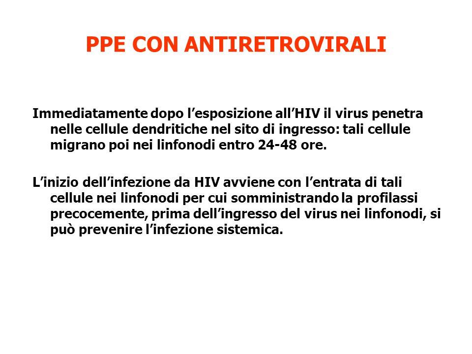PPE CON ANTIRETROVIRALI Immediatamente dopo lesposizione allHIV il virus penetra nelle cellule dendritiche nel sito di ingresso: tali cellule migrano