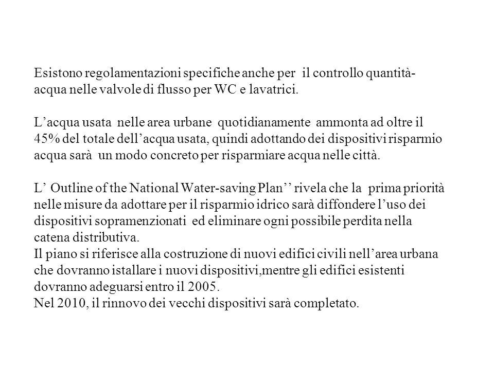 Esistono regolamentazioni specifiche anche per il controllo quantità- acqua nelle valvole di flusso per WC e lavatrici. Lacqua usata nelle area urbane