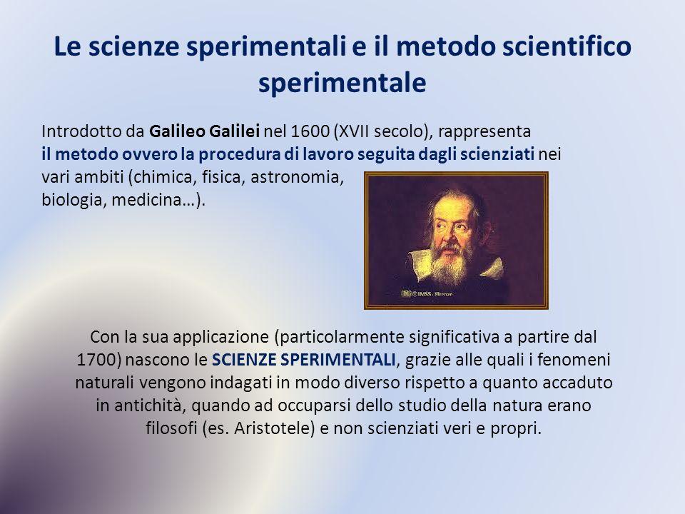 Le fasi del metodo scientifico sperimentale Prima di applicare il metodo scientifico sperimentale, bisogna porsi delle domande ed individuare il problema da studiare (es.