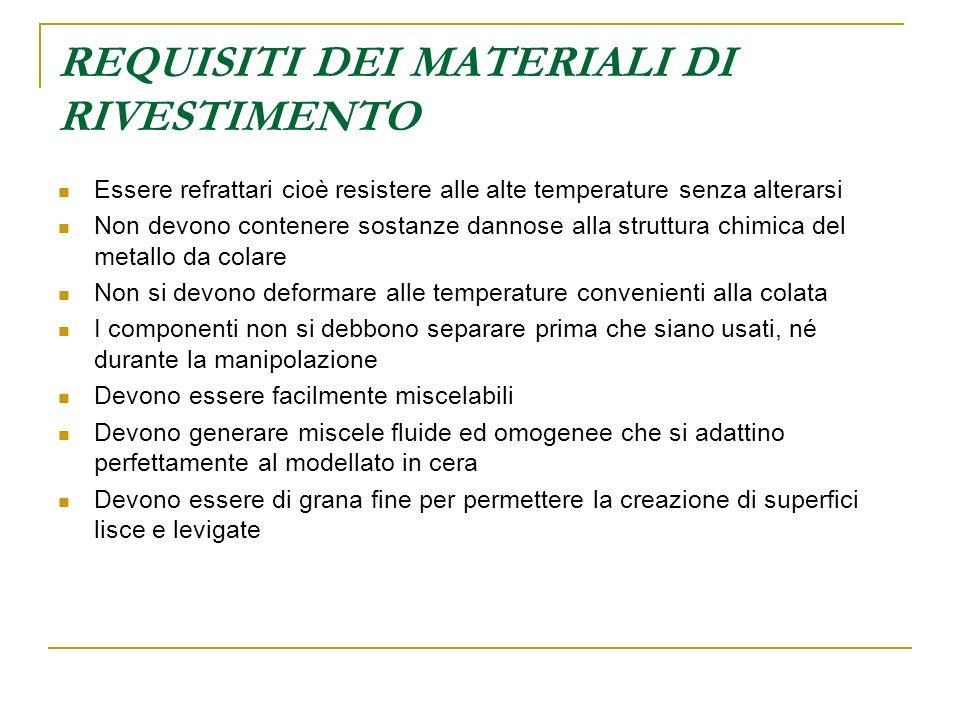 REQUISITI DEI MATERIALI DI RIVESTIMENTO Essere refrattari cioè resistere alle alte temperature senza alterarsi Non devono contenere sostanze dannose a