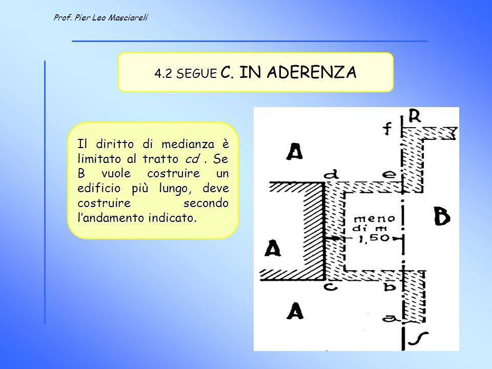 Prof.Pier Leo Masciareli 4.3 SEGUE C.