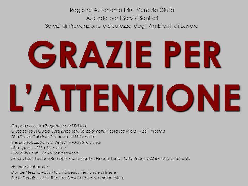 Gruppo di Lavoro Regionale per lEdilizia Giuseppina Di Guida, Sara Zorzenon, Renzo Simoni, Alessando Miele – ASS 1 Triestina Elisa Fania.