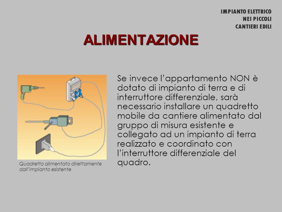 Se invece lappartamento NON è dotato di impianto di terra e di interruttore differenziale, sarà necessario installare un quadretto mobile da cantiere