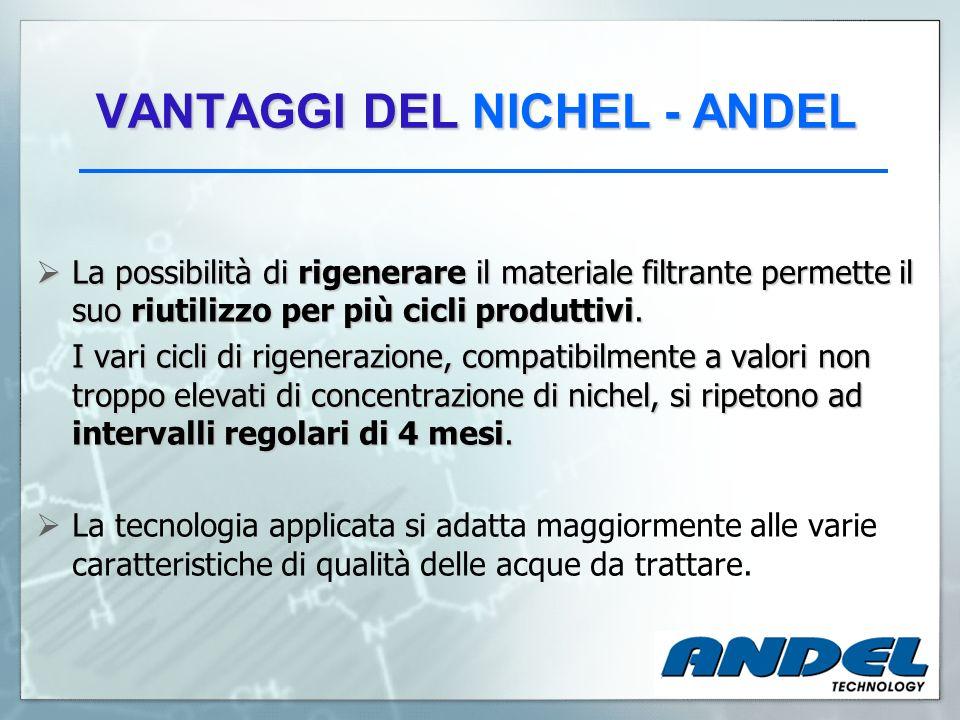 VANTAGGI DEL NICHEL - ANDEL La possibilità di rigenerare il materiale filtrante permette il suo riutilizzo per più cicli produttivi. La possibilità di