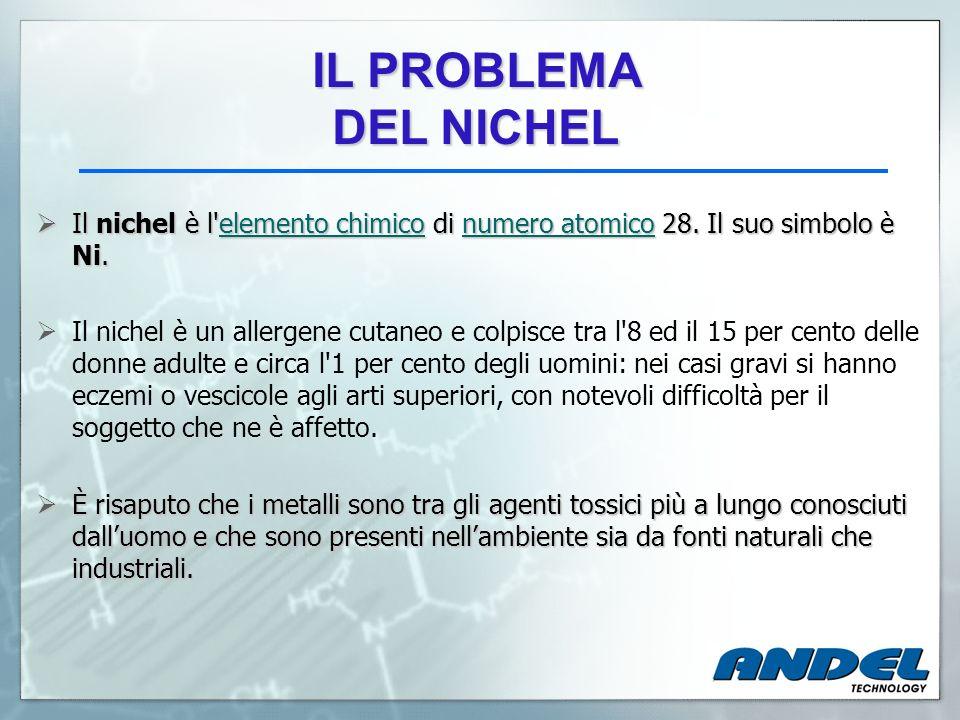 Il nichel è l'elemento chimico di numero atomico 28. Il suo simbolo è Ni. Il nichel è l'elemento chimico di numero atomico 28. Il suo simbolo è Ni.ele