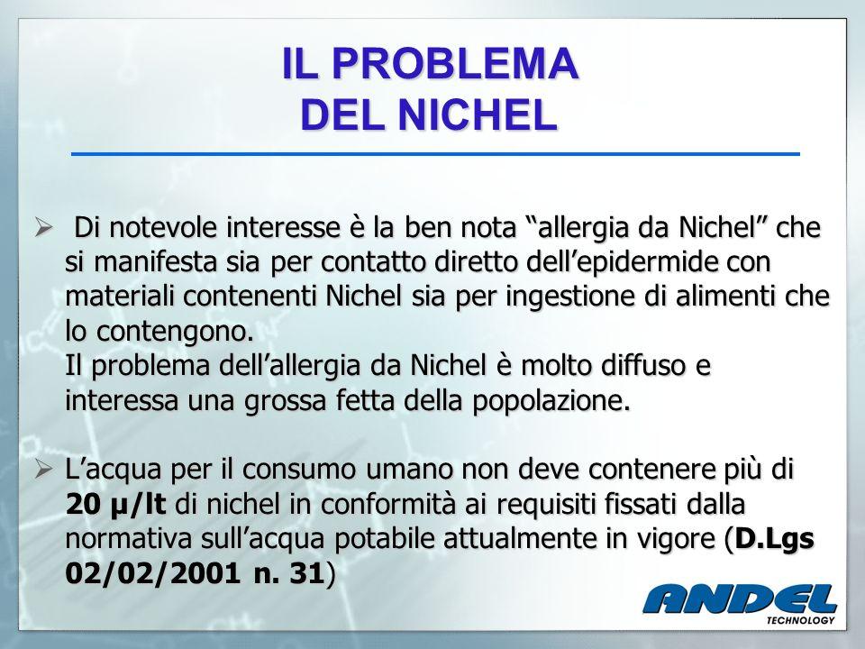 Di notevole interesse è la ben nota allergia da Nichel che si manifesta sia per contatto diretto dellepidermide con materiali contenenti Nichel sia pe