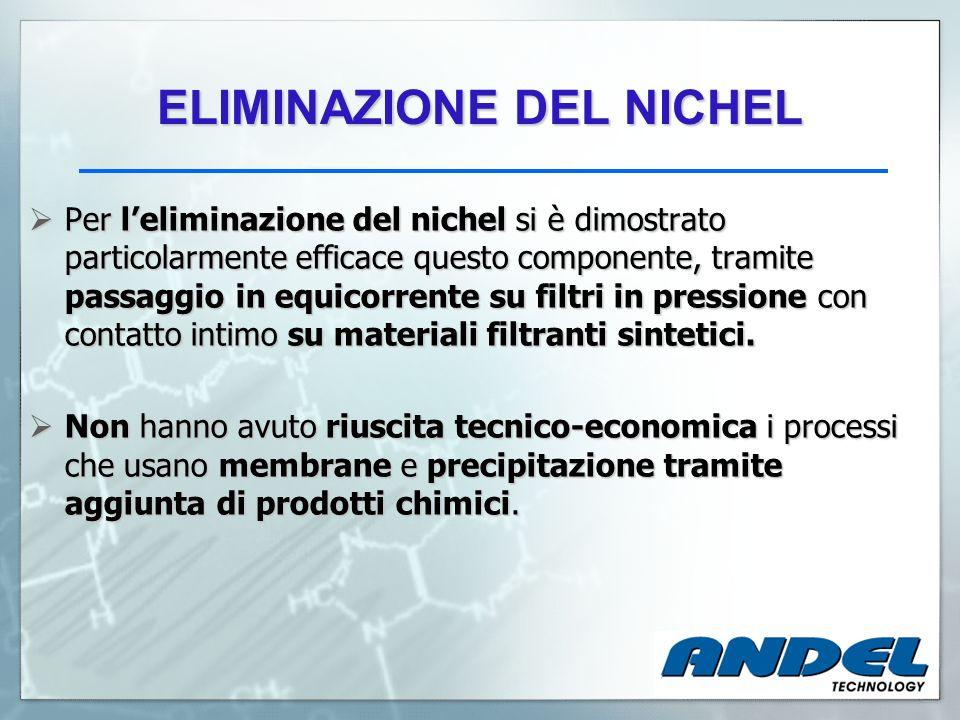ELIMINAZIONE DEL NICHEL Per leliminazione del nichel si è dimostrato particolarmente efficace questo componente, tramite passaggio in equicorrente su