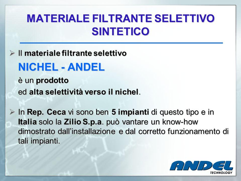 MATERIALE FILTRANTE SELETTIVO SINTETICO Il materiale filtrante selettivo Il materiale filtrante selettivo NICHEL - ANDEL è un prodotto ed alta seletti