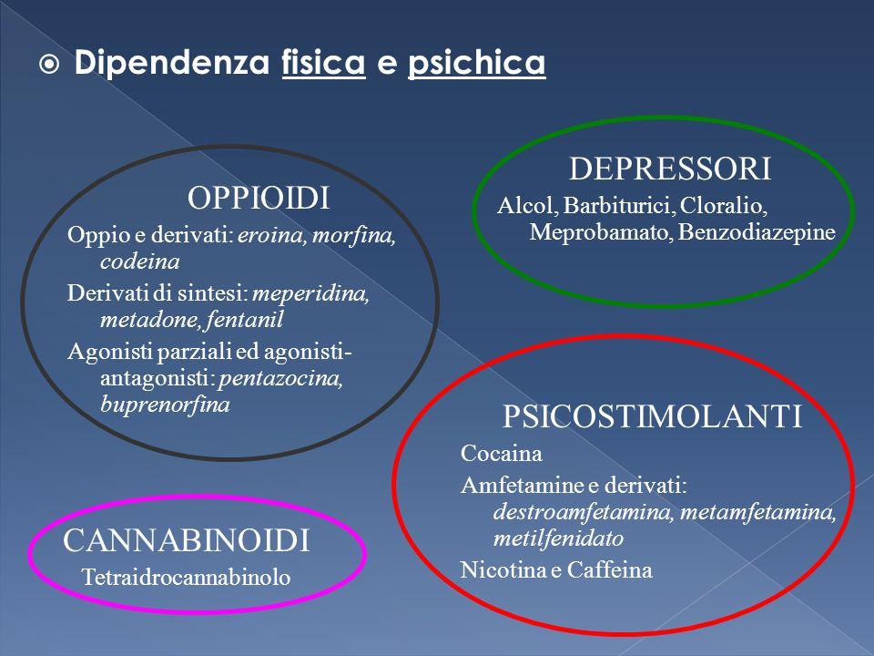 Dipendenza fisica e psichica OPPIOIDI Oppio e derivati: eroina, morfina, codeina Derivati di sintesi: meperidina, metadone, fentanil Agonisti parziali