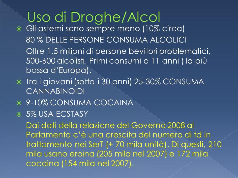 Gli astemi sono sempre meno (10% circa) 80 % DELLE PERSONE CONSUMA ALCOLICI Oltre 1.5 milioni di persone bevitori problematici, 500-600 alcolisti. Pri