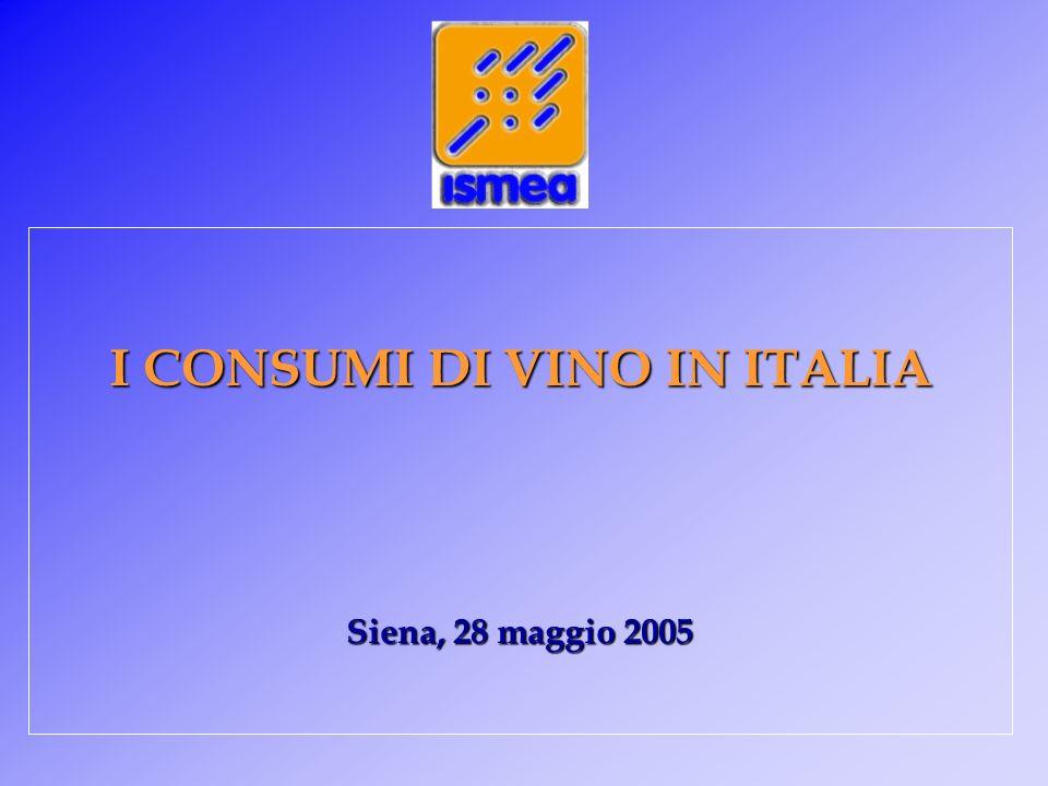 I consumi di vino in Italia (milioni di ettolitri)