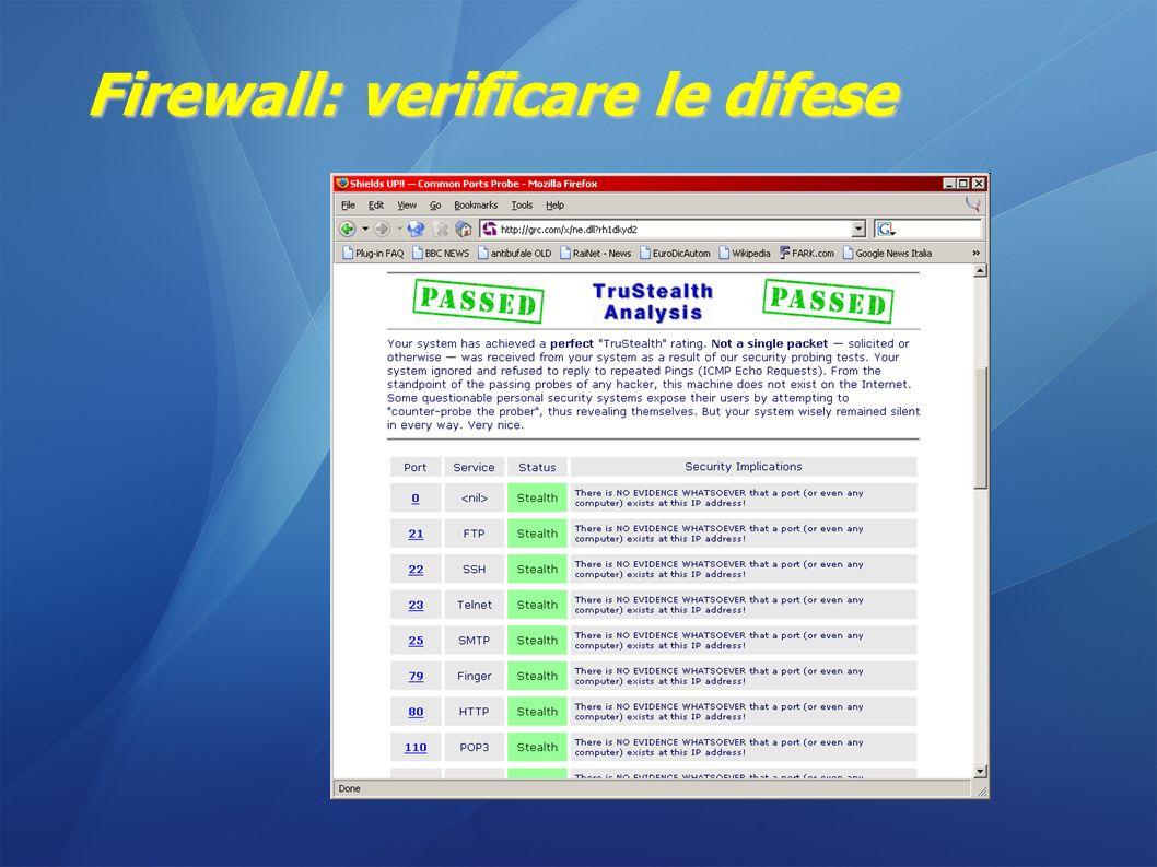 Firewall: verificare le difese