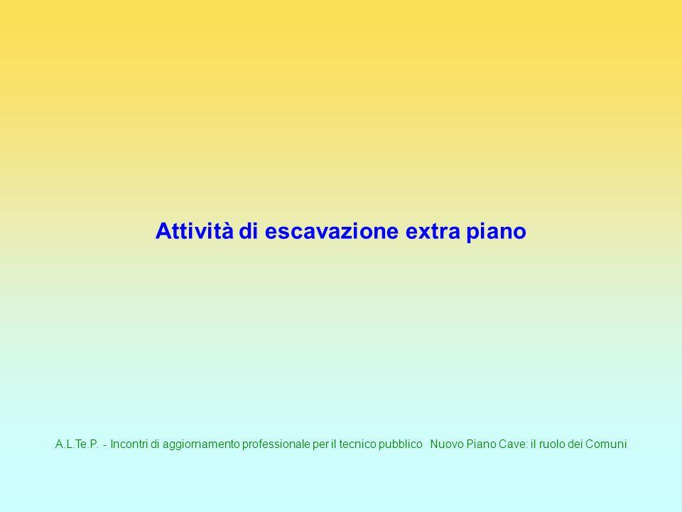 A.L.Te.P. - Incontri di aggiornamento professionale per il tecnico pubblico Nuovo Piano Cave: il ruolo dei Comuni Attività di escavazione extra piano