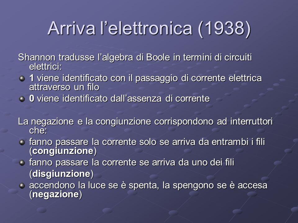 Arriva lelettronica (1938) Shannon tradusse lalgebra di Boole in termini di circuiti elettrici: 1 viene identificato con il passaggio di corrente elet