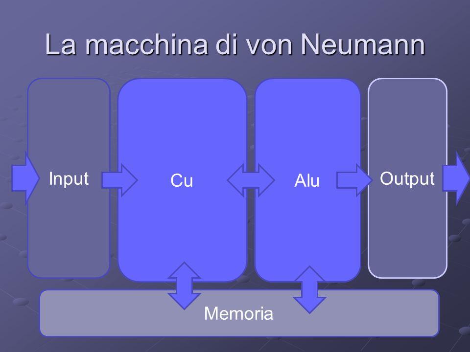 La macchina di von Neumann InputOutput CuAlu Memoria