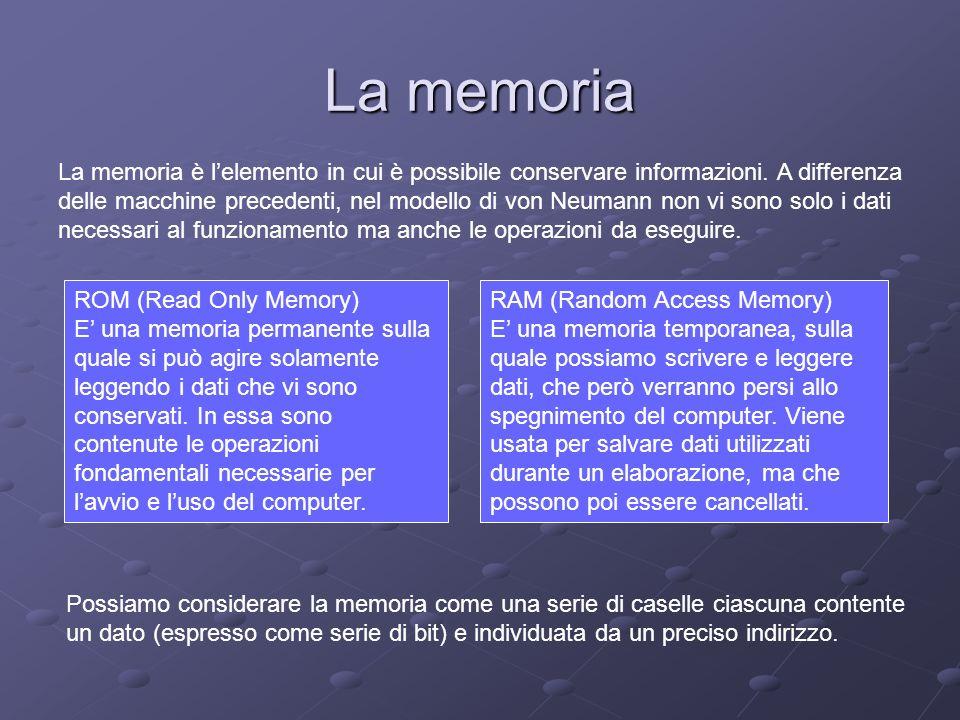 La memoria ROM (Read Only Memory) E una memoria permanente sulla quale si può agire solamente leggendo i dati che vi sono conservati. In essa sono con