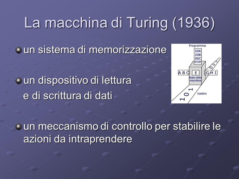 La macchina di Turing (1936) un sistema di memorizzazione un dispositivo di lettura e di scrittura di dati e di scrittura di dati un meccanismo di con