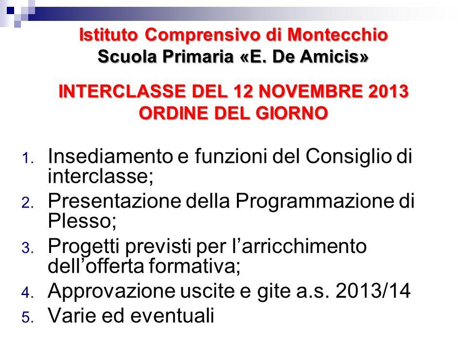 INTERCLASSE DEL 12 NOVEMBRE 2013 ORDINE DEL GIORNO 1. Insediamento e funzioni del Consiglio di interclasse; 2. Presentazione della Programmazione di P