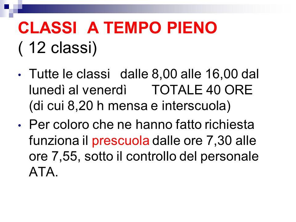 CLASSI A TEMPO PIENO ( 12 classi) Tutte le classi dalle 8,00 alle 16,00 dal lunedì al venerdì TOTALE 40 ORE (di cui 8,20 h mensa e interscuola) Per co