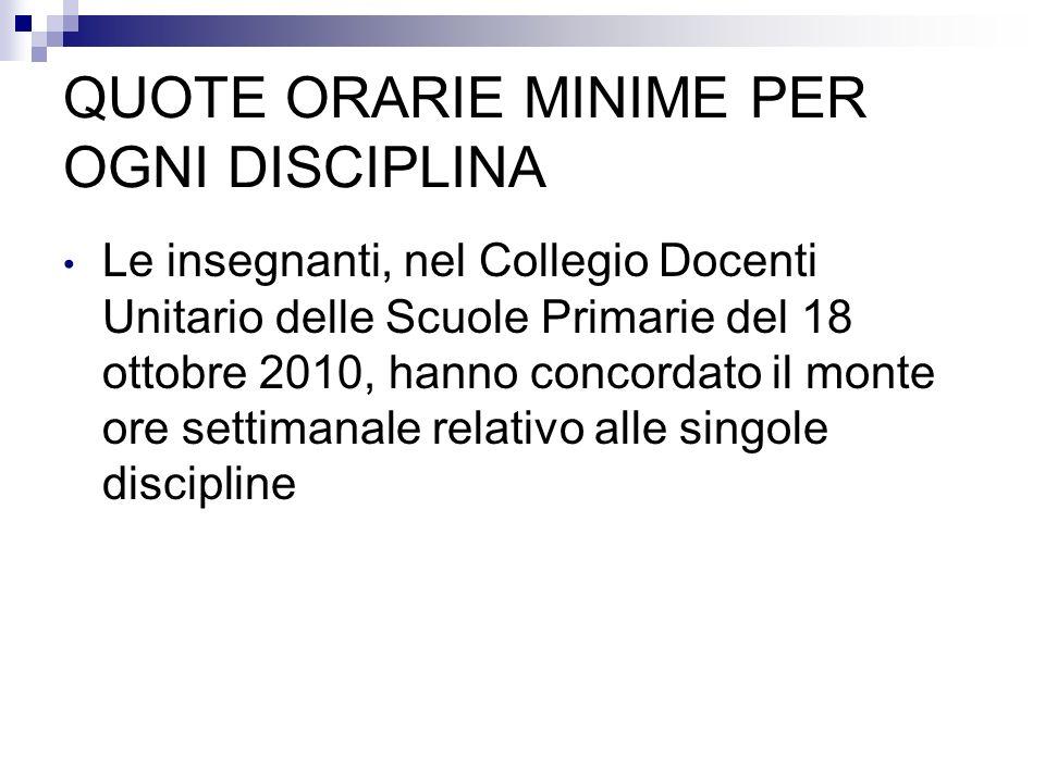 QUOTE ORARIE MINIME PER OGNI DISCIPLINA Le insegnanti, nel Collegio Docenti Unitario delle Scuole Primarie del 18 ottobre 2010, hanno concordato il mo